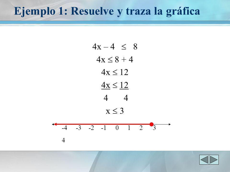 Ejemplo 1: Resuelve y traza la gráfica