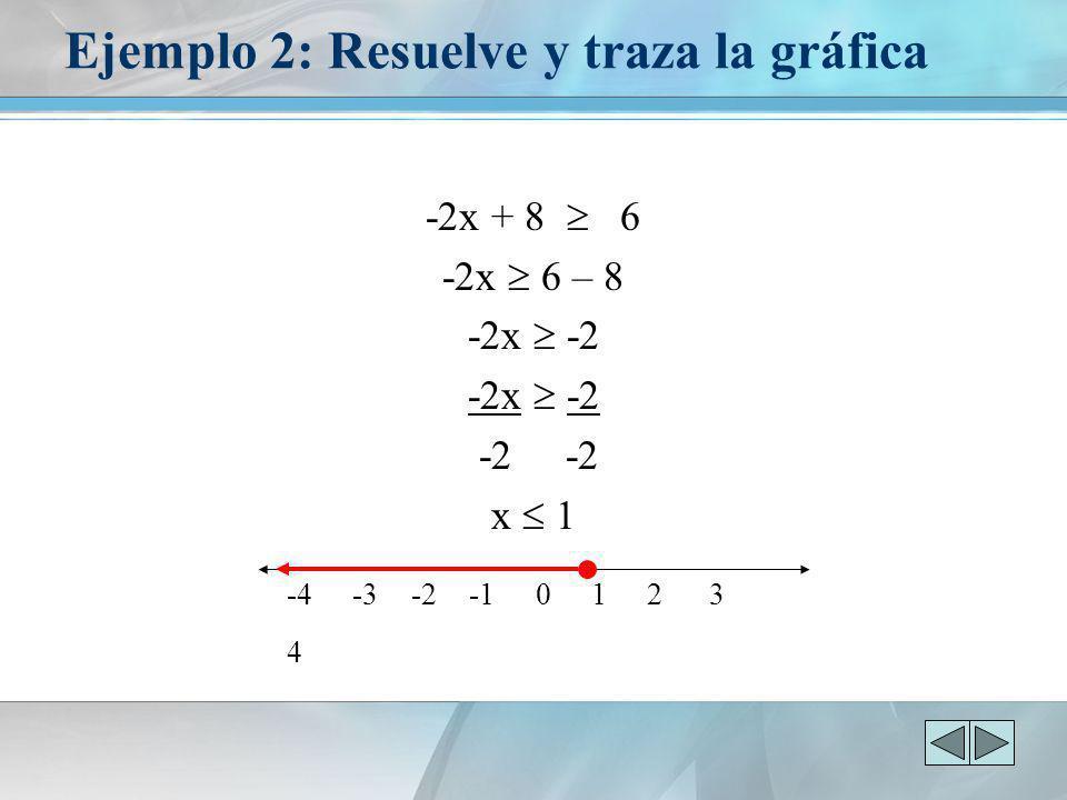 Ejemplo 2: Resuelve y traza la gráfica