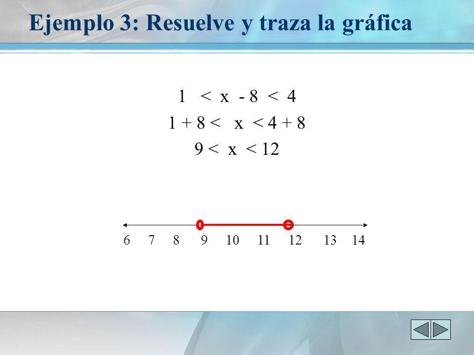 Ejemplo 3: Resuelve y traza la gráfica