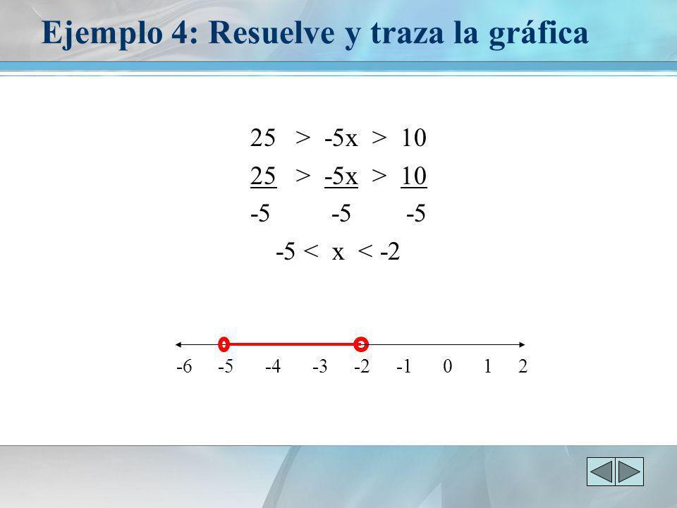 Ejemplo 4: Resuelve y traza la gráfica
