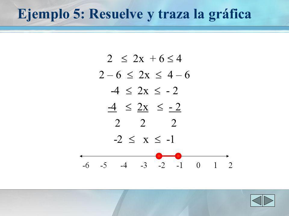 Ejemplo 5: Resuelve y traza la gráfica