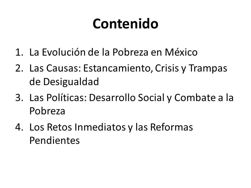 Contenido La Evolución de la Pobreza en México