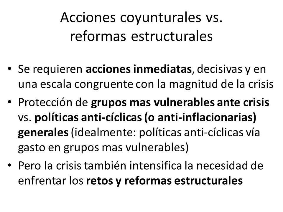 Acciones coyunturales vs. reformas estructurales