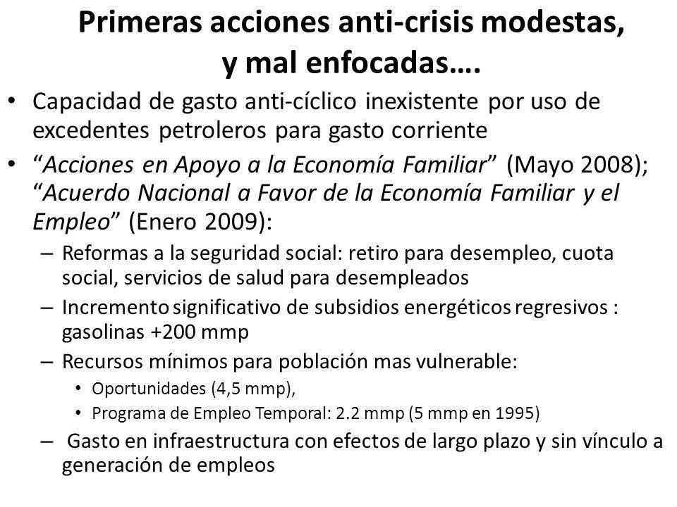 Primeras acciones anti-crisis modestas, y mal enfocadas….