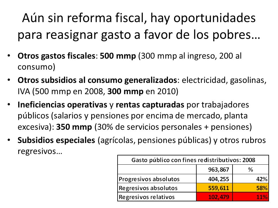 Aún sin reforma fiscal, hay oportunidades para reasignar gasto a favor de los pobres…