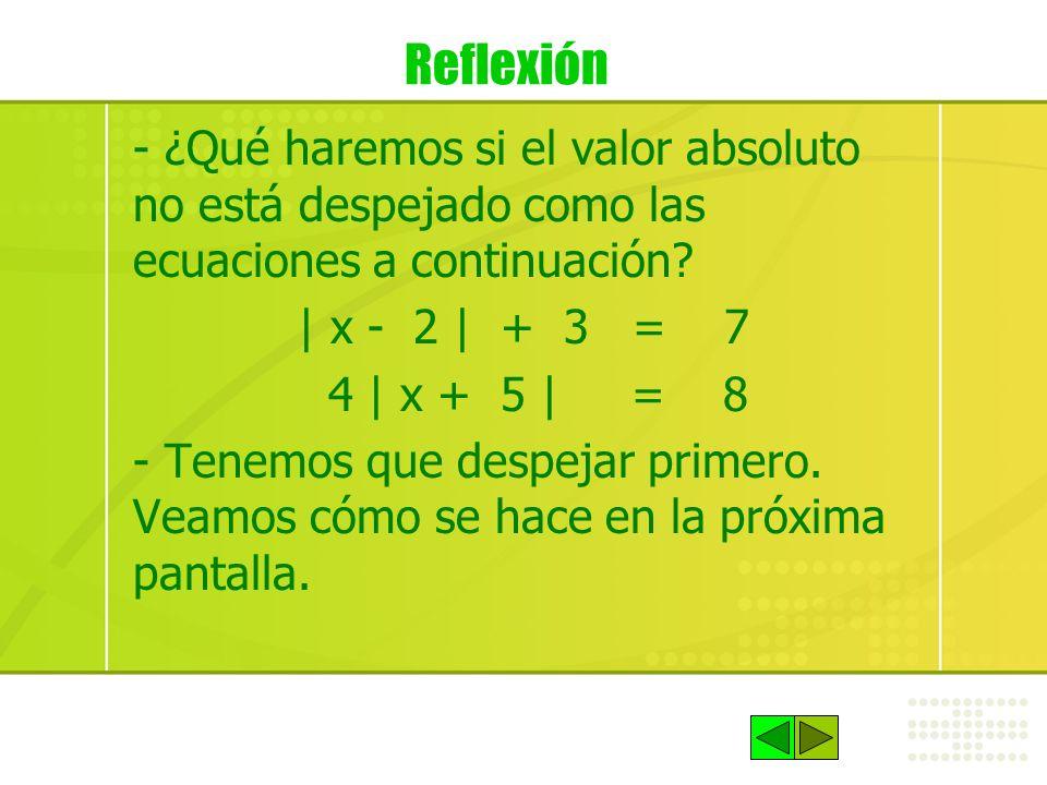 Reflexión - ¿Qué haremos si el valor absoluto no está despejado como las ecuaciones a continuación