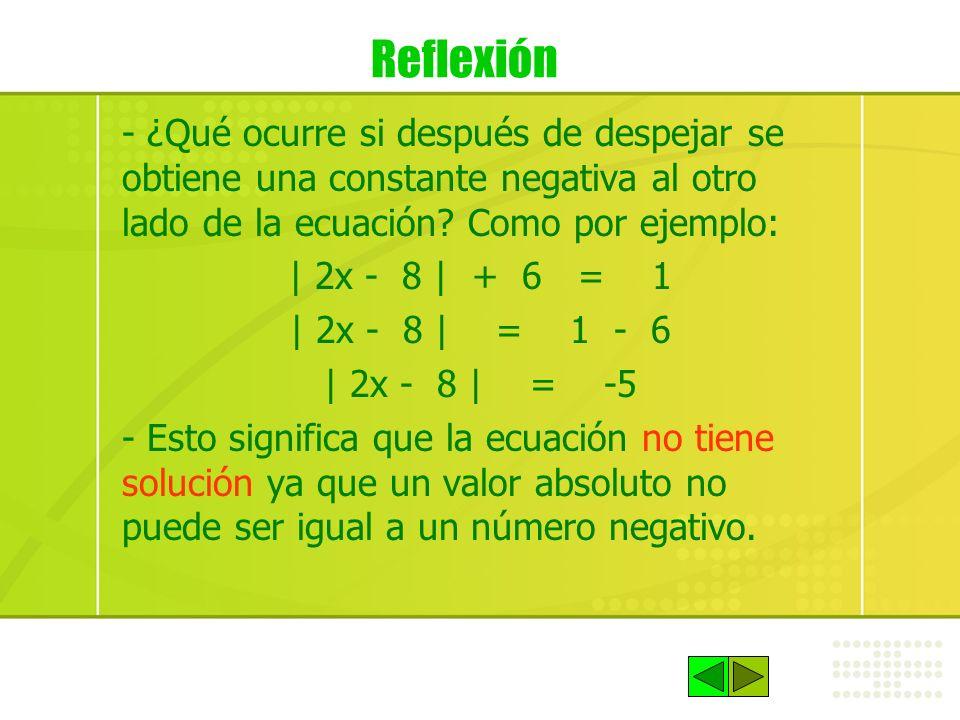 Reflexión - ¿Qué ocurre si después de despejar se obtiene una constante negativa al otro lado de la ecuación Como por ejemplo:
