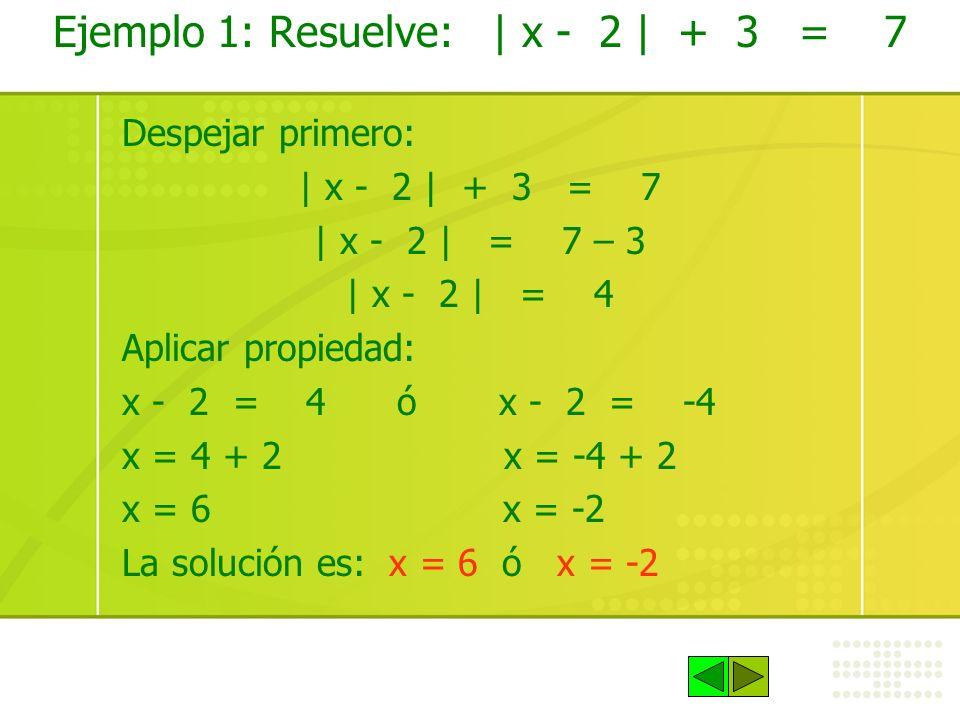 Ejemplo 1: Resuelve: | x - 2 | + 3 = 7
