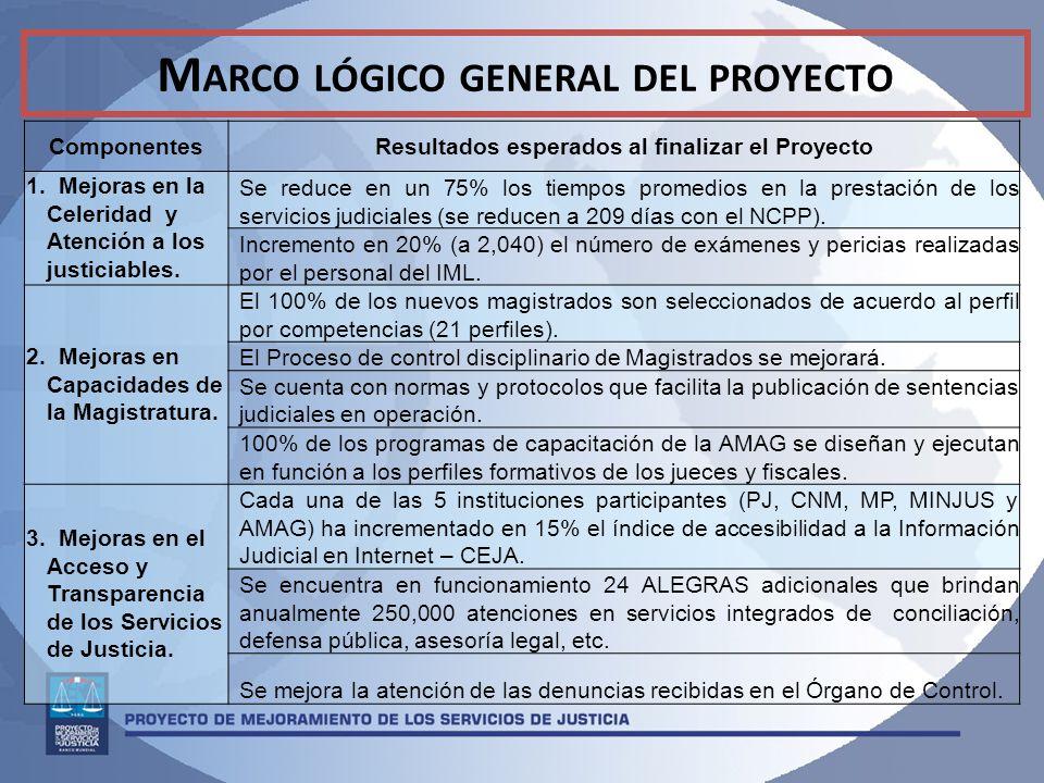 Marco lógico general del proyecto