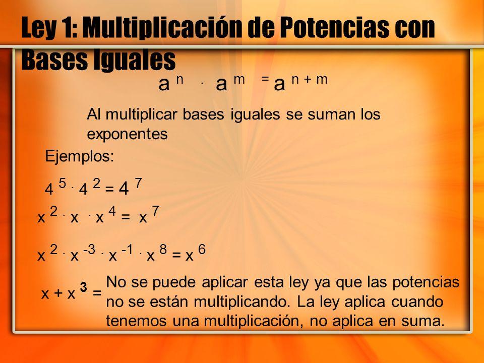 Ley 1: Multiplicación de Potencias con Bases Iguales