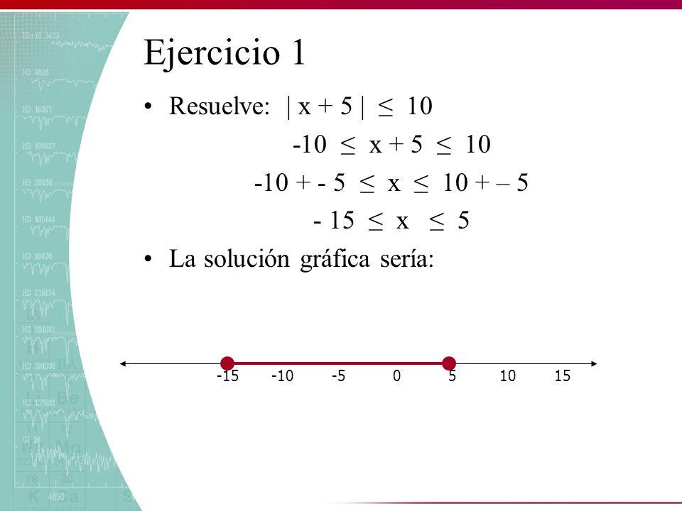 Ejercicio 1 Resuelve: | x + 5 | ≤ 10 -10 ≤ x + 5 ≤ 10