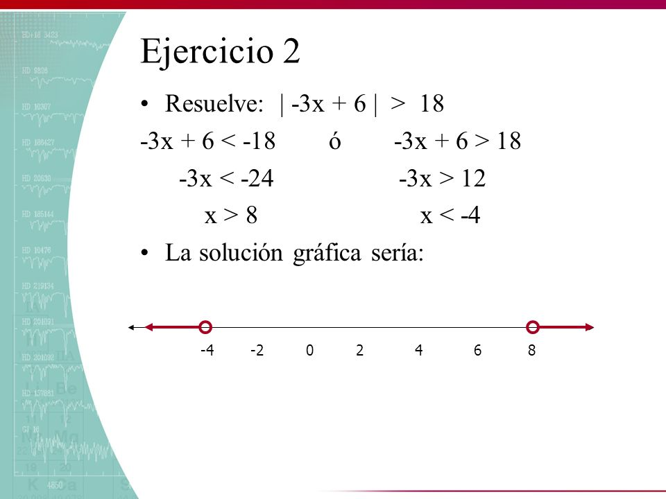 Ejercicio 2 Resuelve: | -3x + 6 | > 18