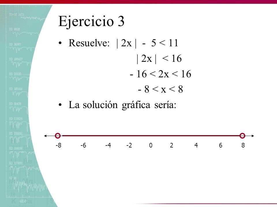 Ejercicio 3 Resuelve: | 2x | - 5 < 11 | 2x | < 16