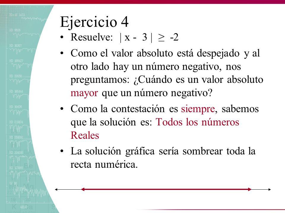 Ejercicio 4 Resuelve: | x - 3 | ≥ -2