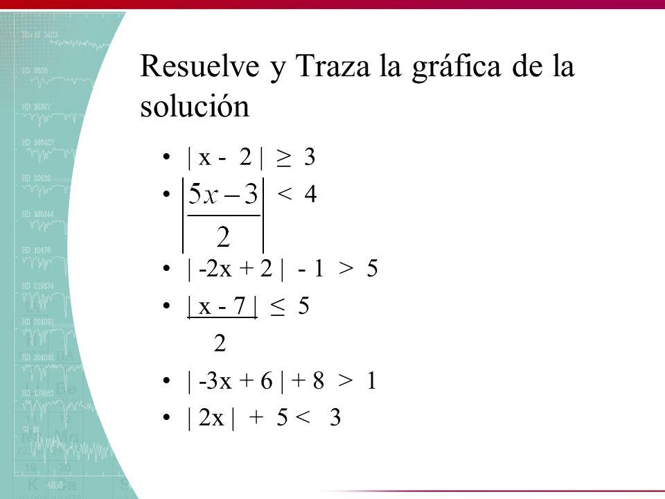 Resuelve y Traza la gráfica de la solución