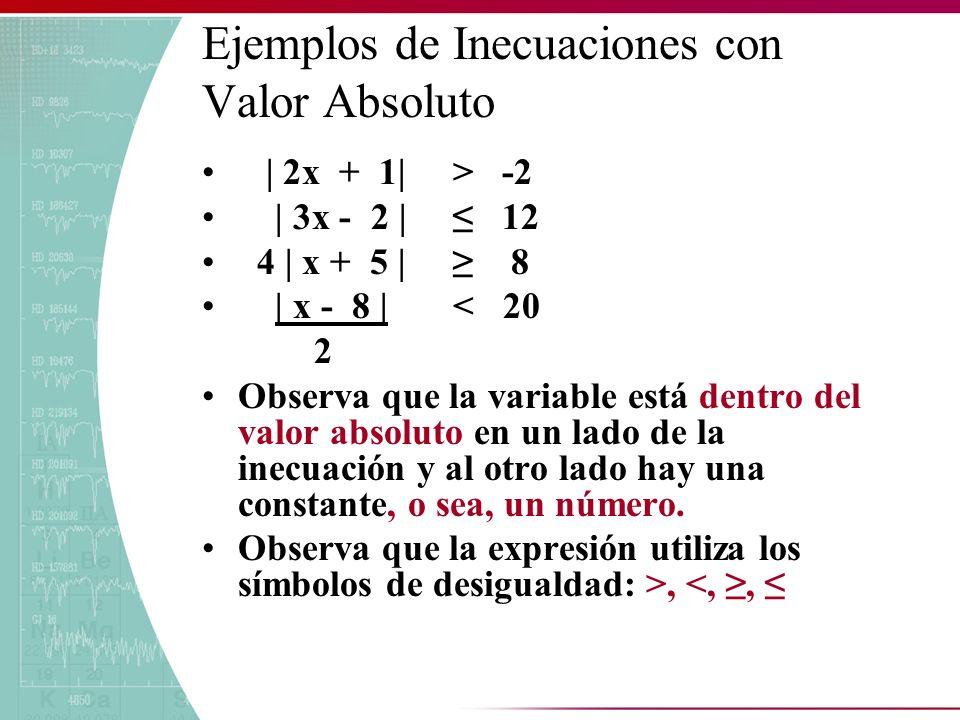 Ejemplos de Inecuaciones con Valor Absoluto