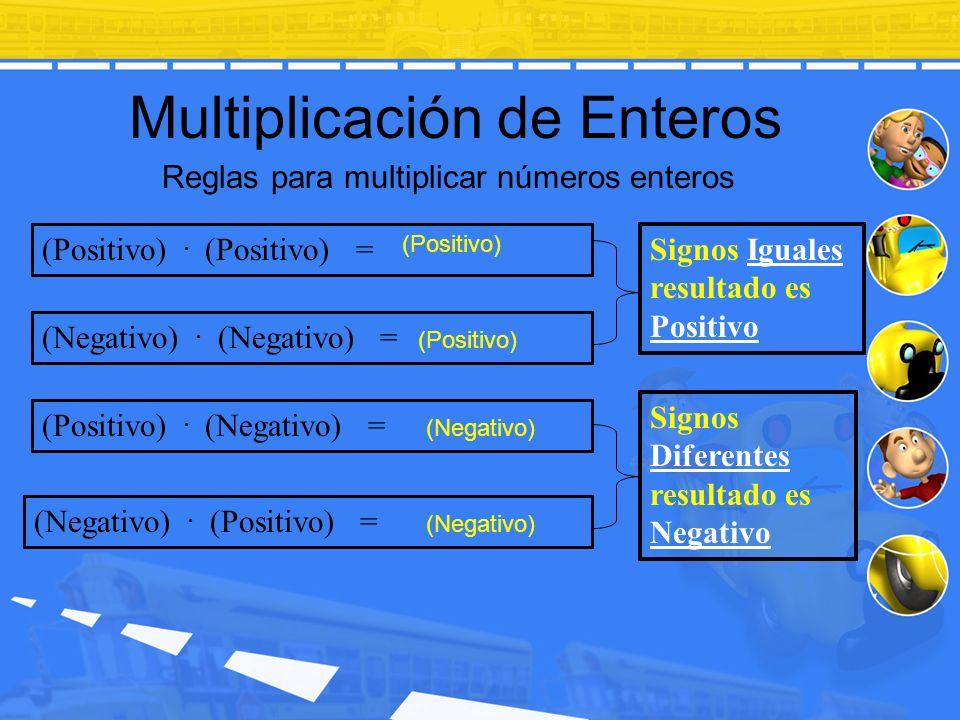 Multiplicación de Enteros