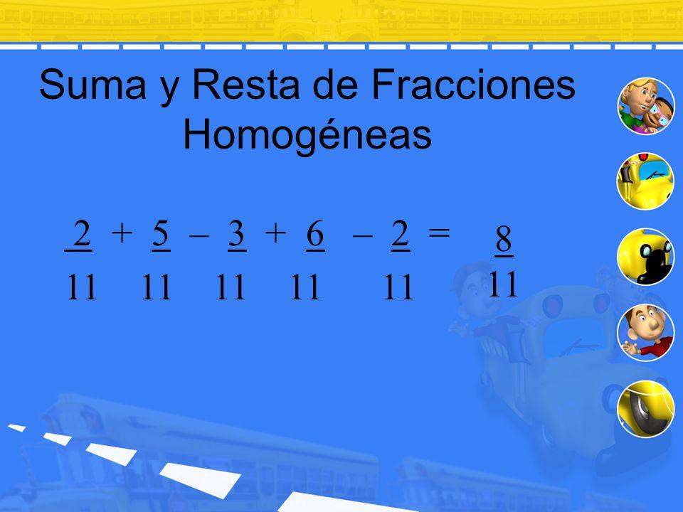 Suma y Resta de Fracciones Homogéneas