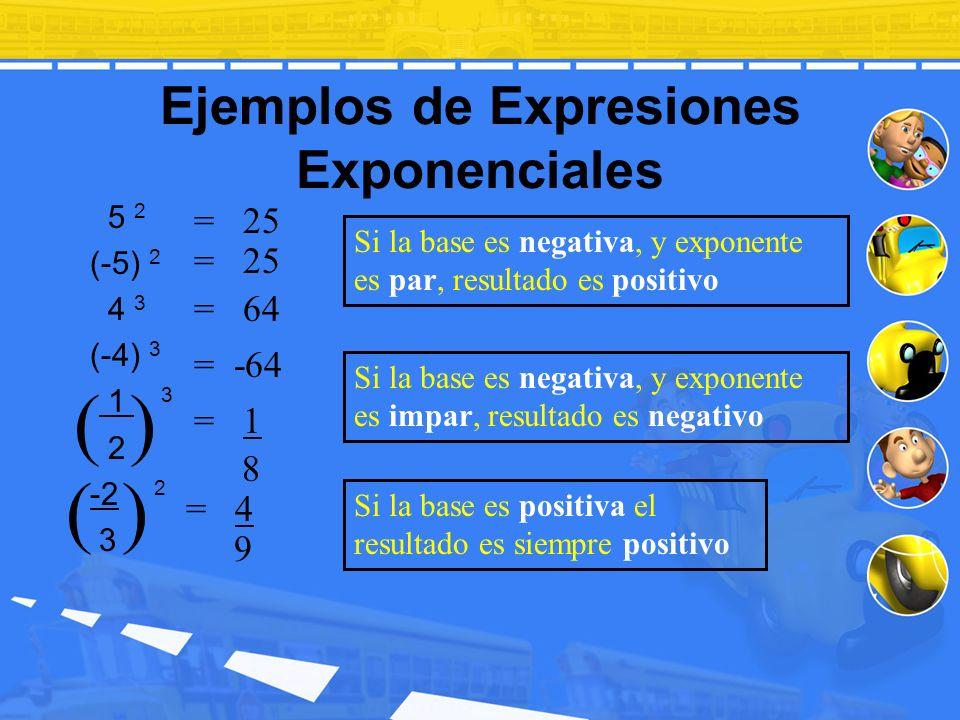 Ejemplos de Expresiones Exponenciales