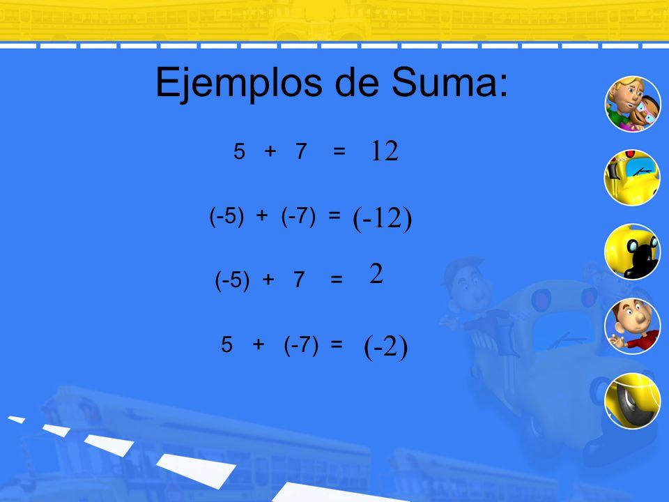 Ejemplos de Suma: 12 (-12) 2 (-2) 5 + 7 = (-5) + (-7) = (-5) + 7 =