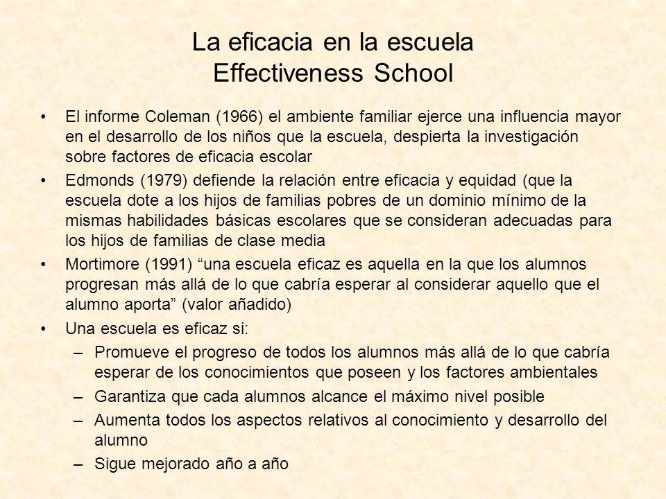 La eficacia en la escuela Effectiveness School