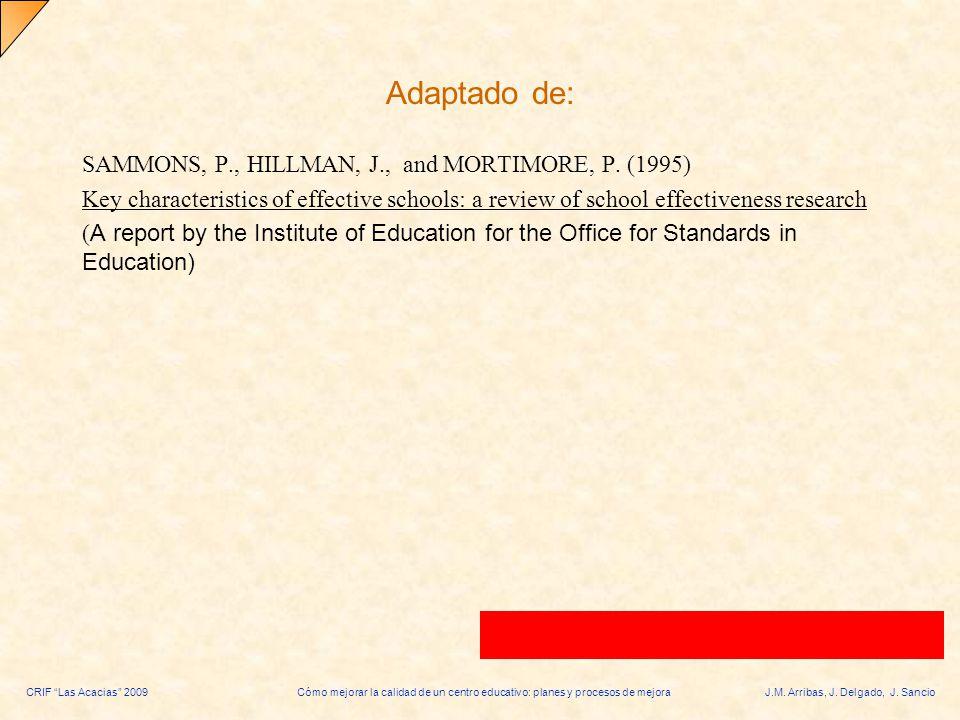 Adaptado de: SAMMONS, P., HILLMAN, J., and MORTIMORE, P. (1995)