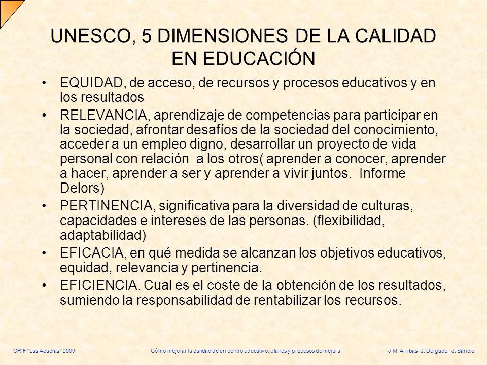 UNESCO, 5 DIMENSIONES DE LA CALIDAD EN EDUCACIÓN