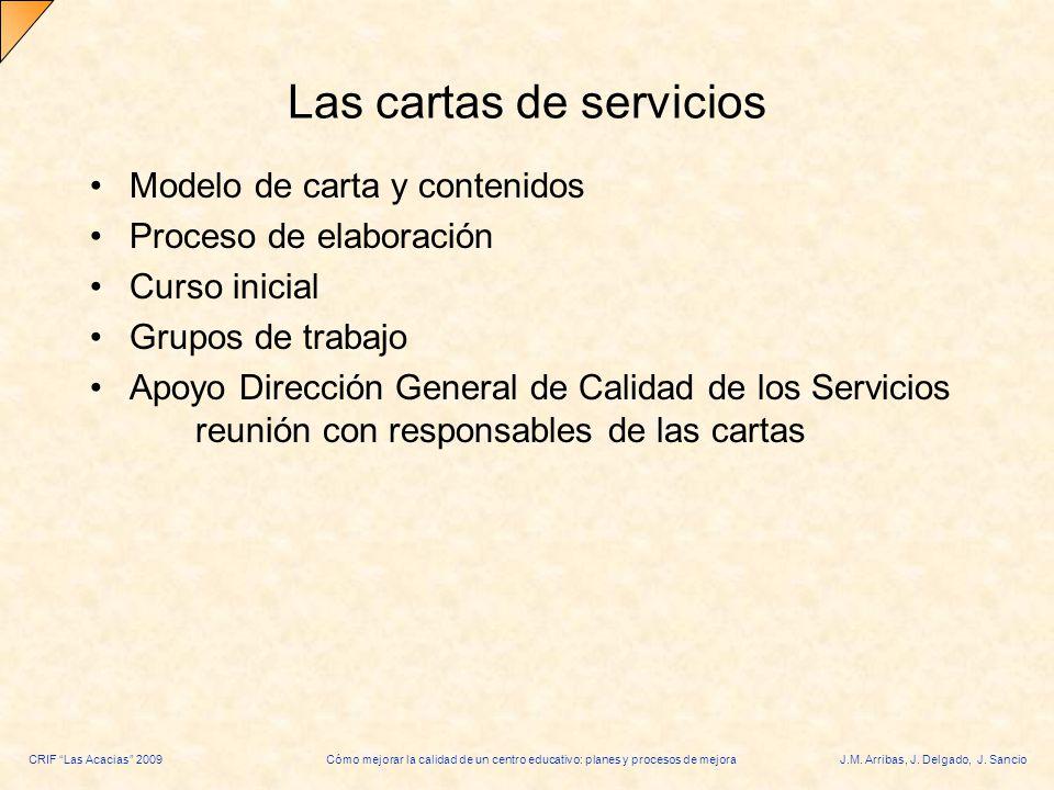 Las cartas de servicios