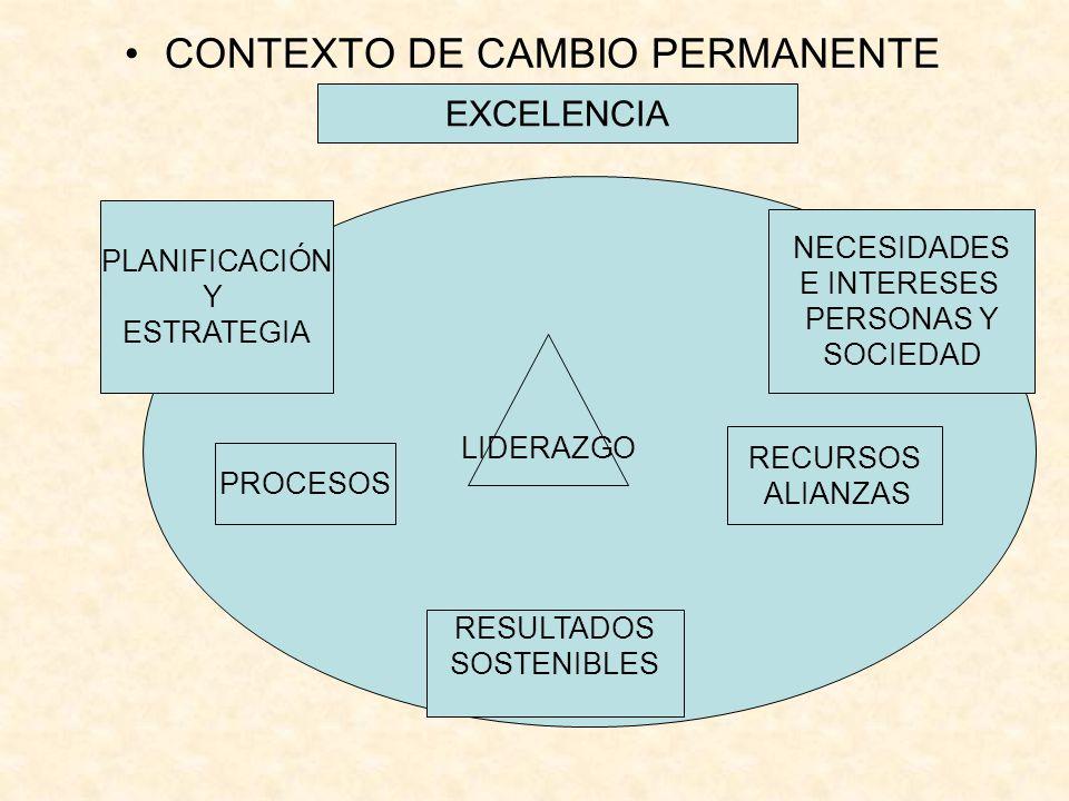 CONTEXTO DE CAMBIO PERMANENTE