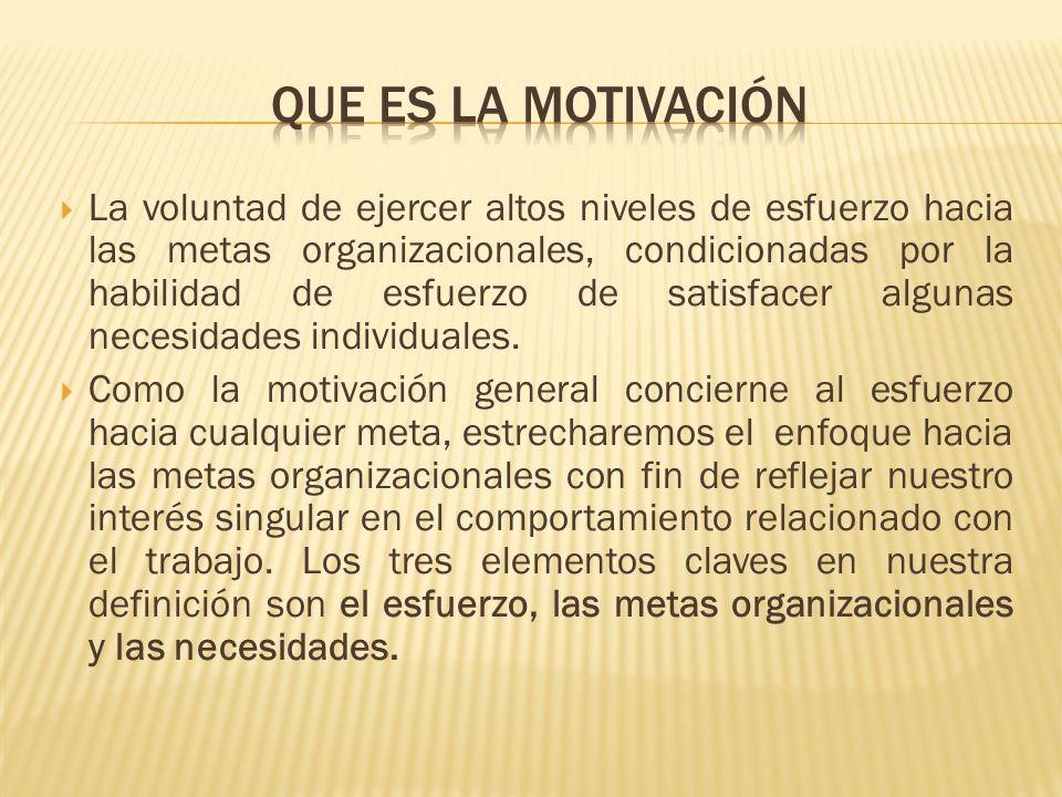 Que es la motivación