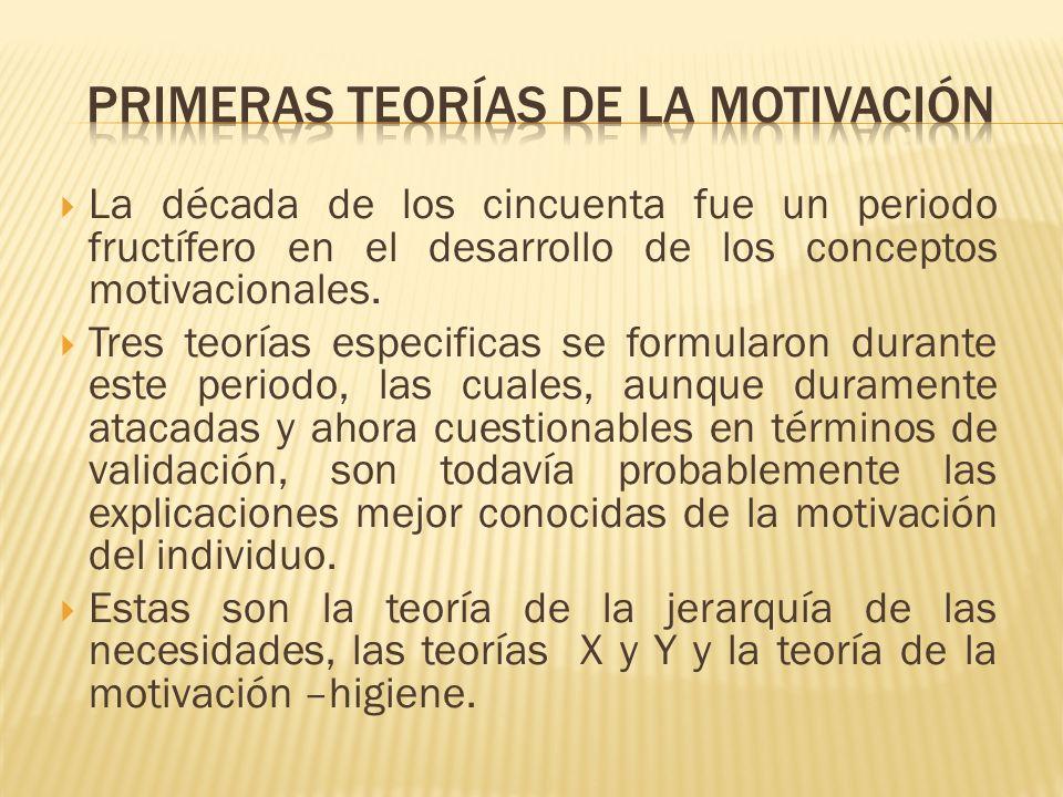Primeras teorías de la motivación