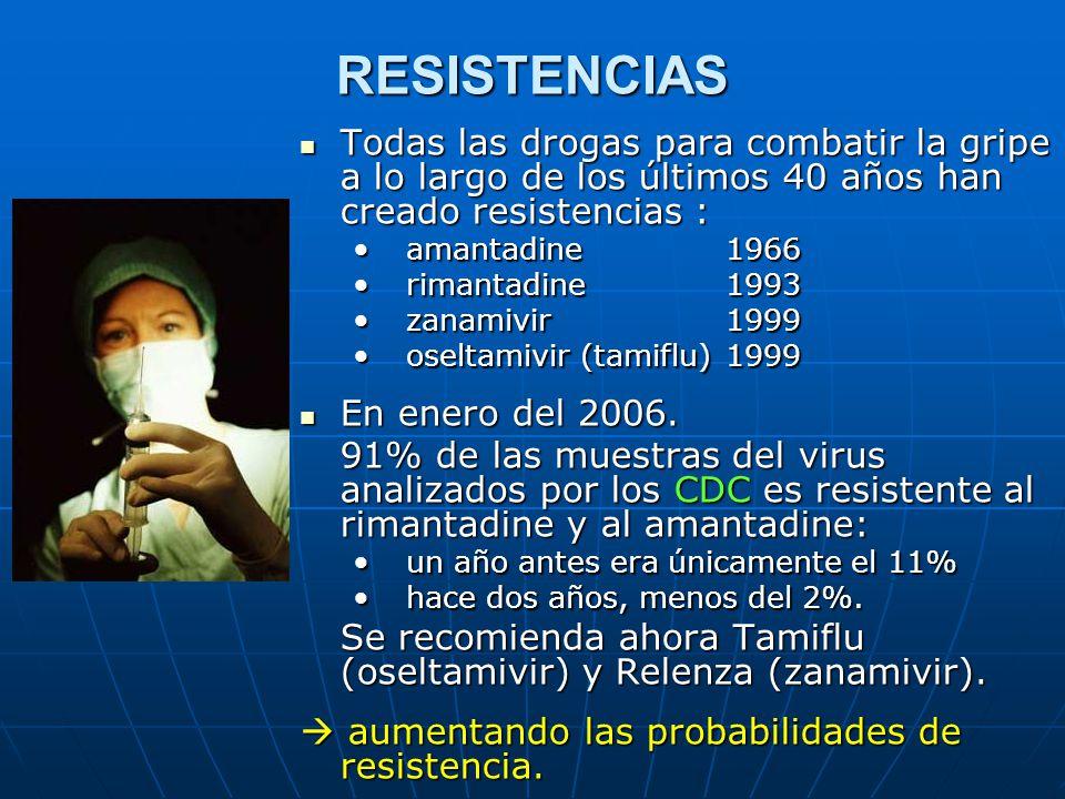RESISTENCIAS Todas las drogas para combatir la gripe a lo largo de los últimos 40 años han creado resistencias :