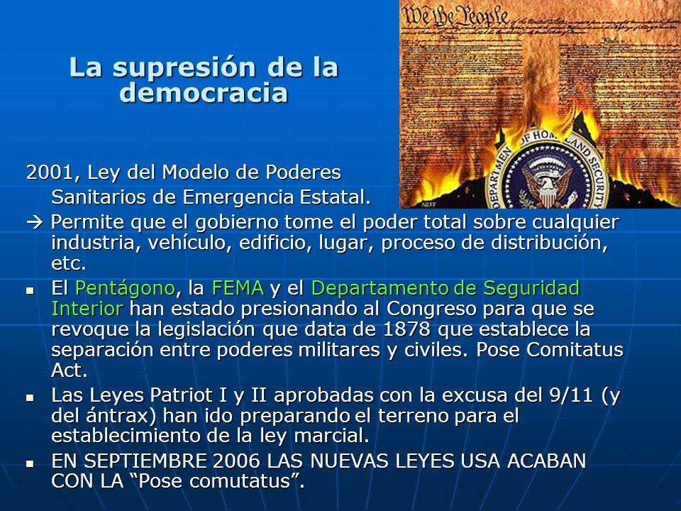 La supresión de la democracia