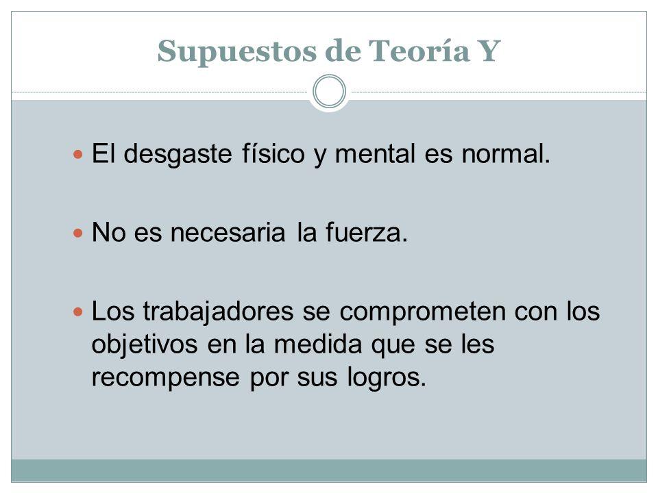 Supuestos de Teoría Y El desgaste físico y mental es normal.