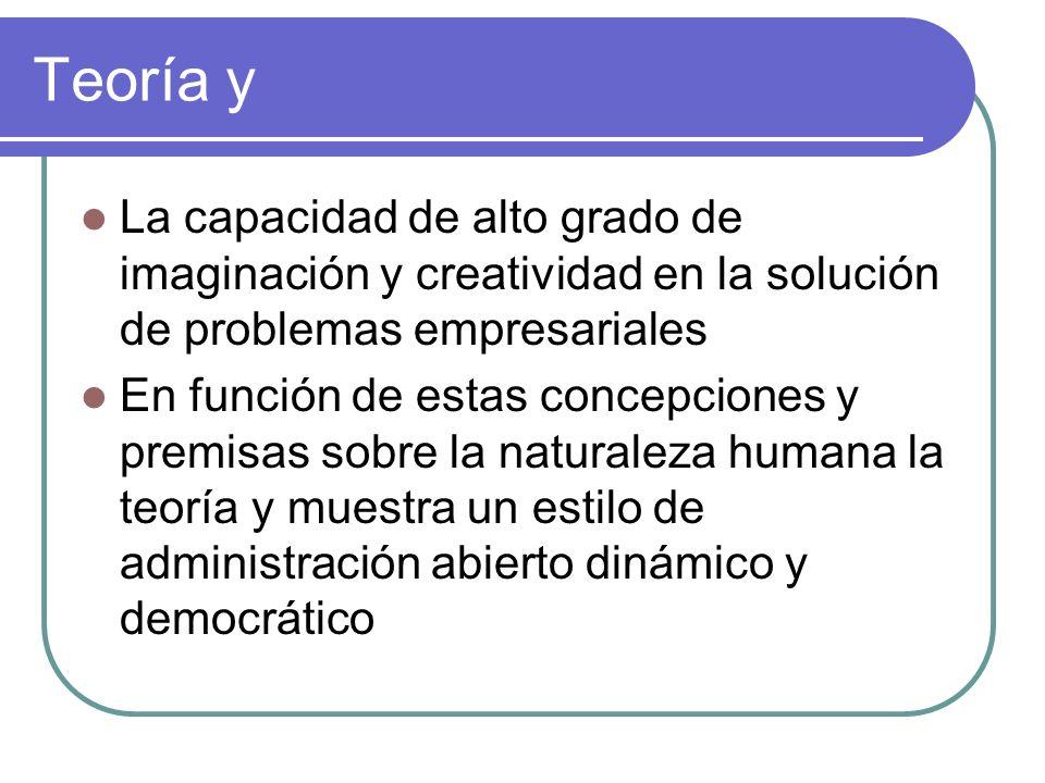 Teoría y La capacidad de alto grado de imaginación y creatividad en la solución de problemas empresariales.