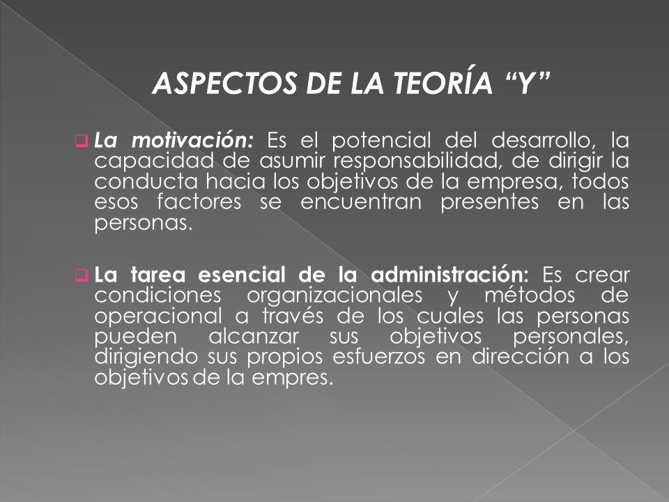ASPECTOS DE LA TEORÍA Y