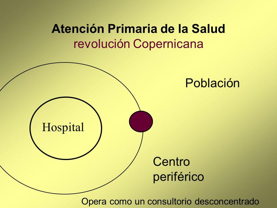 Atención Primaria de la Salud revolución Copernicana