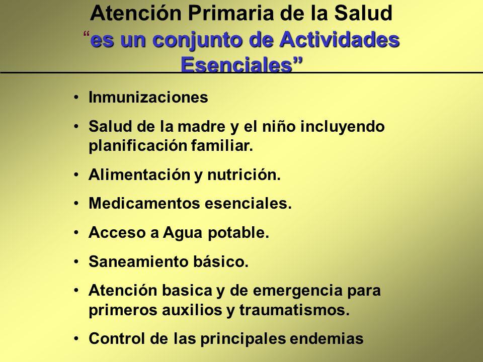 Atención Primaria de la Salud es un conjunto de Actividades Esenciales