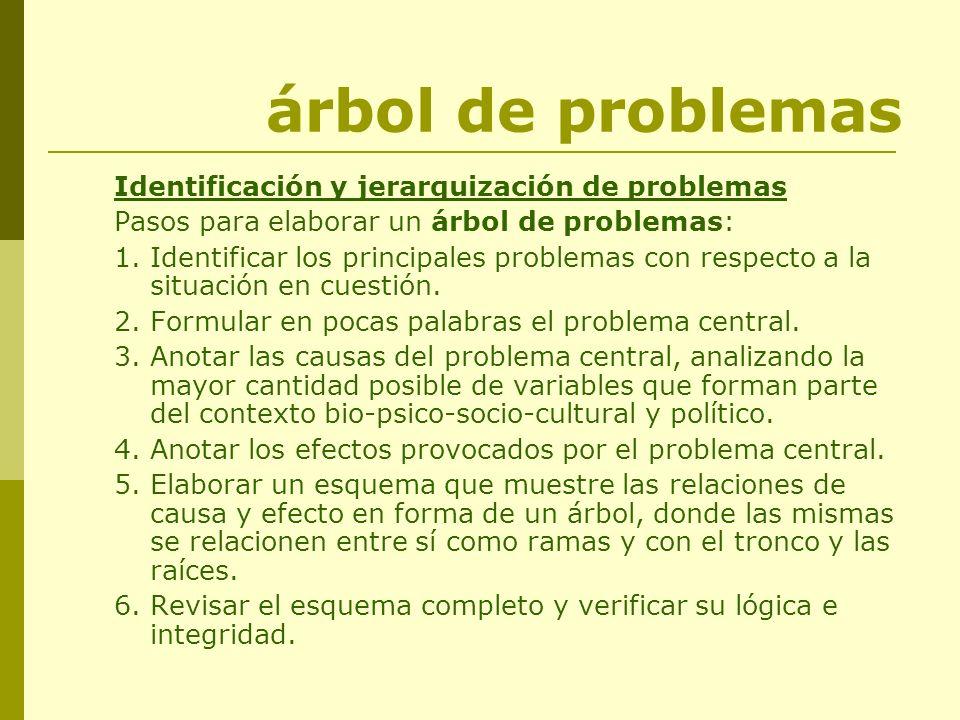 árbol de problemas Identificación y jerarquización de problemas