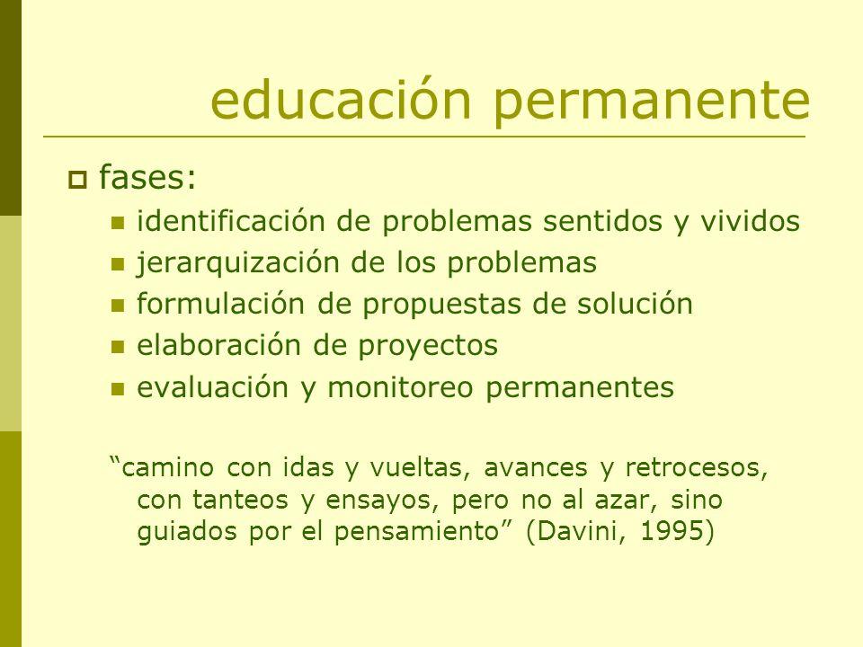 educación permanente fases: