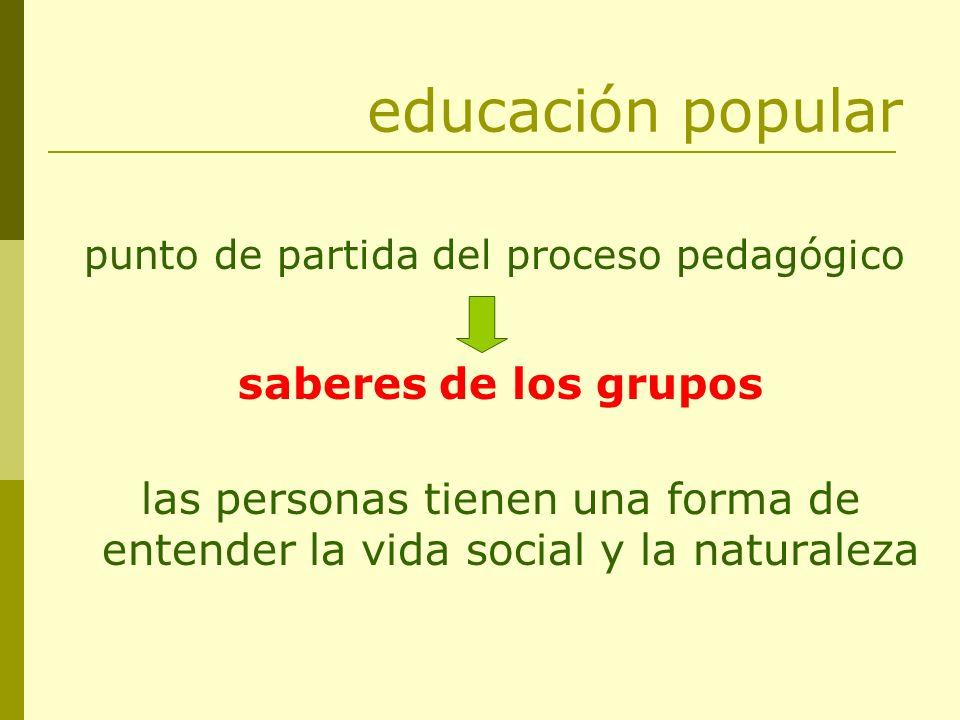 educación popular saberes de los grupos