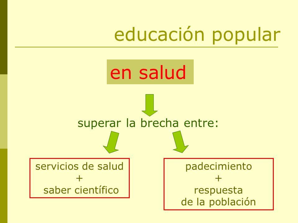 educación popular en salud superar la brecha entre: servicios de salud