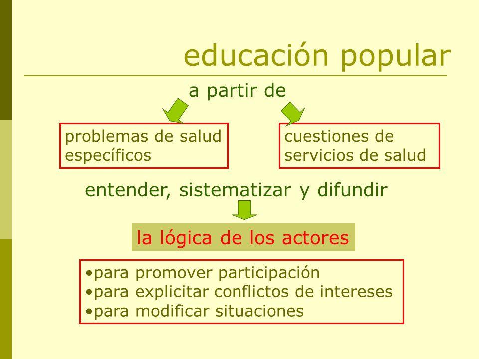 educación popular a partir de entender, sistematizar y difundir