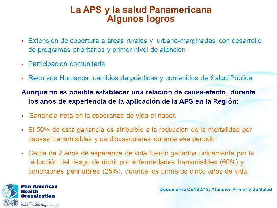 La APS y la salud Panamericana Algunos logros