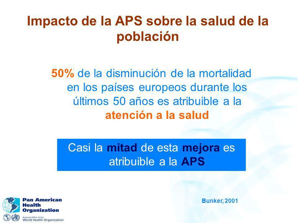 Impacto de la APS sobre la salud de la población