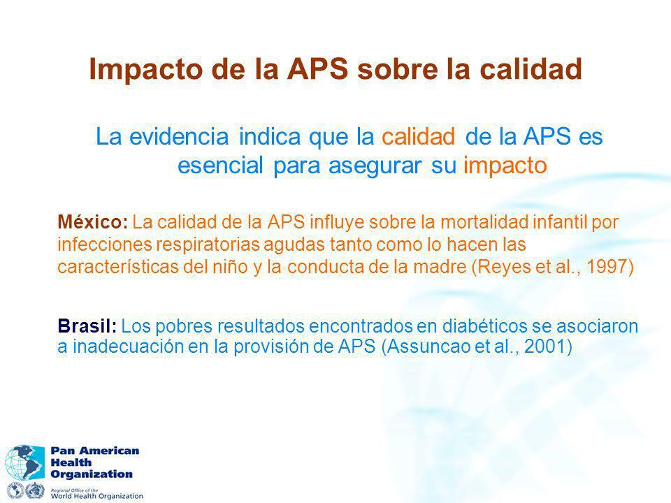 Impacto de la APS sobre la calidad