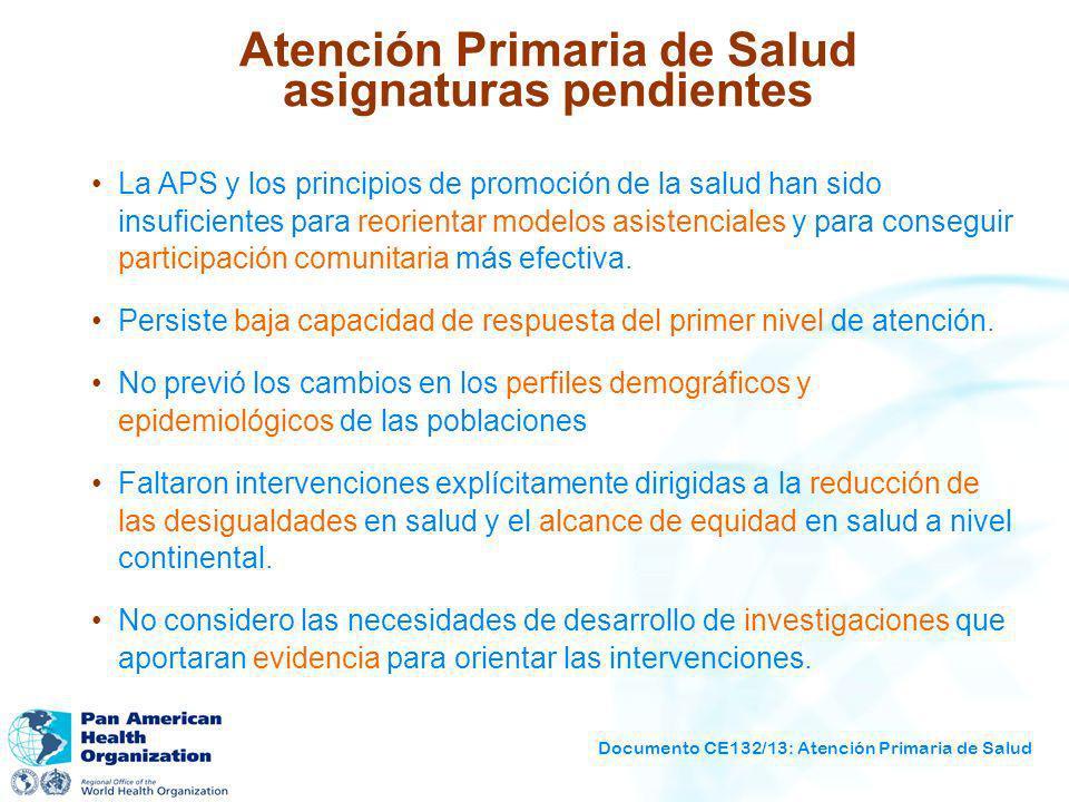Atención Primaria de Salud asignaturas pendientes