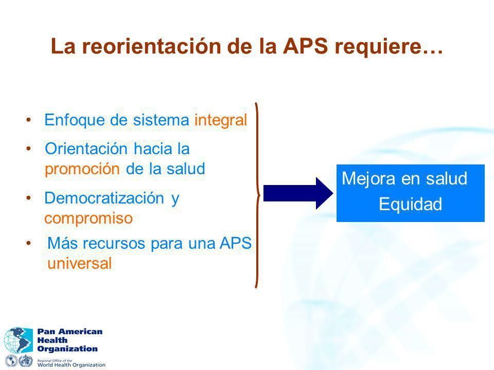 La reorientación de la APS requiere…