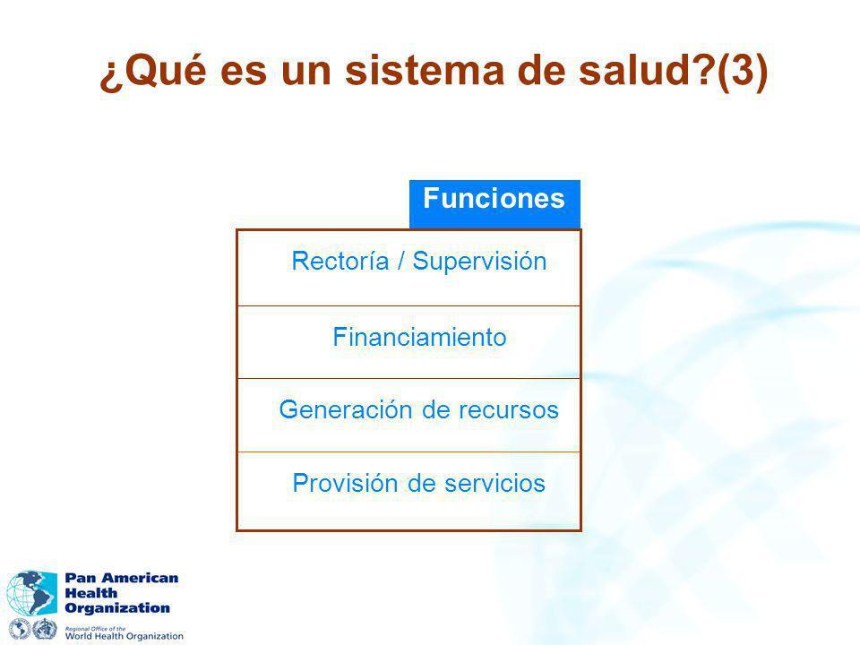 ¿Qué es un sistema de salud (3)