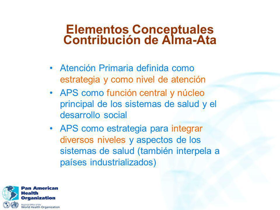 Elementos Conceptuales Contribución de Alma-Ata